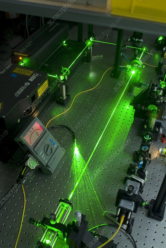 Quantum physics research lasers