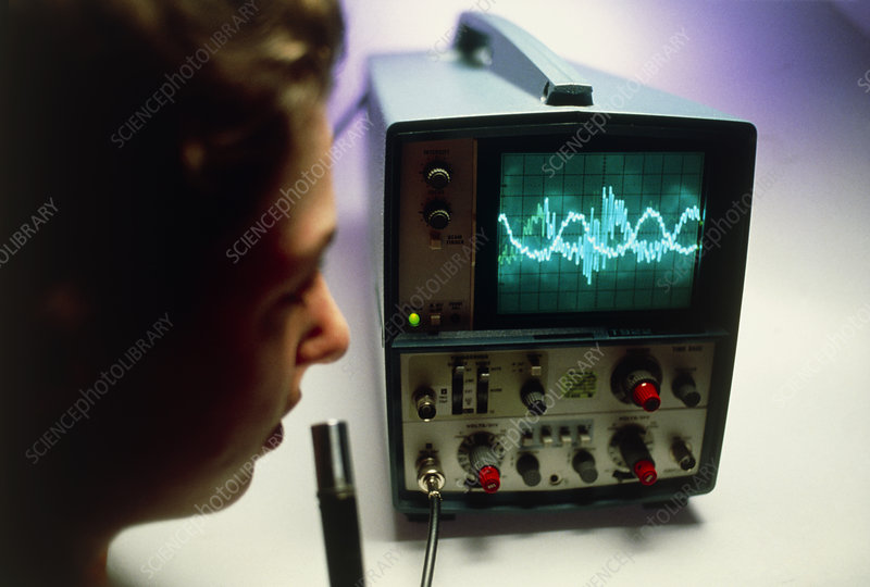 Oscilloscope showing the waveform of a voice
