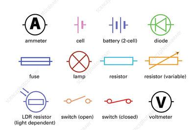 Circuit Symbols   Circuit Schematic Diagram