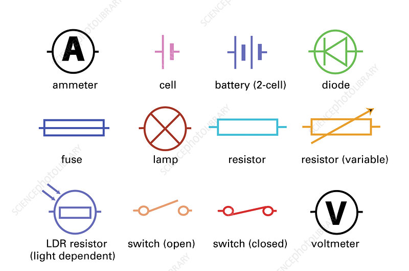 standard electrical circuit symbols stock image t356 0591 rh sciencephoto com All Circuit Symbols Basic Circuit Symbols