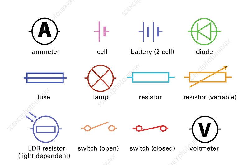 circuit diagram using standard circuit symbols wiring diagram all data Circuit Symbols PDF standard electrical circuit symbols stock image t356 0591 wiring diagram symbols circuit diagram using standard circuit symbols