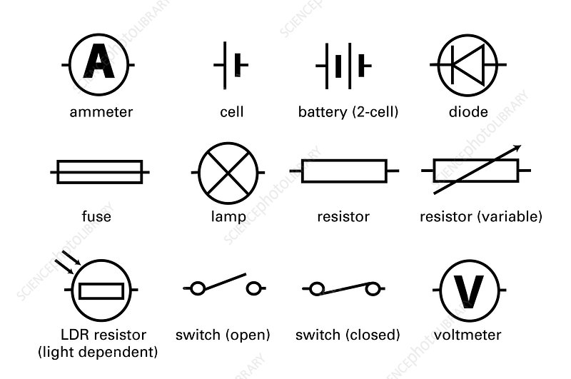 Standard electrical circuit symbols - Stock Image T356/0593 ...