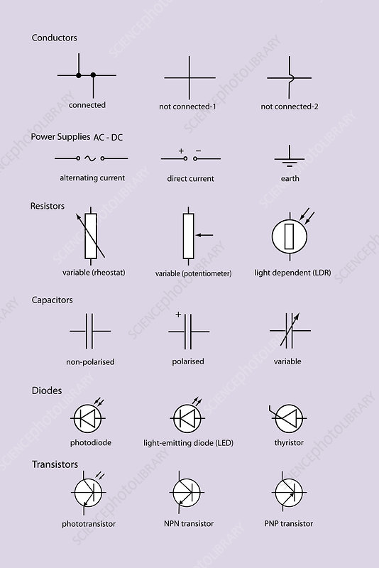 Standard Electrical Circuit Symbols - Stock Image