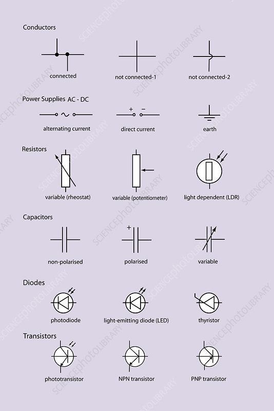 Standard electrical circuit symbols - Stock Image T356/0595 ...