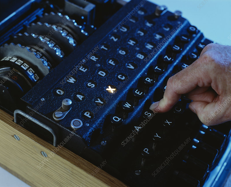 an overview of the enigma electromechanical cipher machines And what i an overview of the enigma electromechanical cipher machines assume you shall assume median salary.