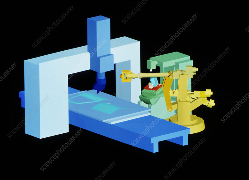 Industrial robot simulation