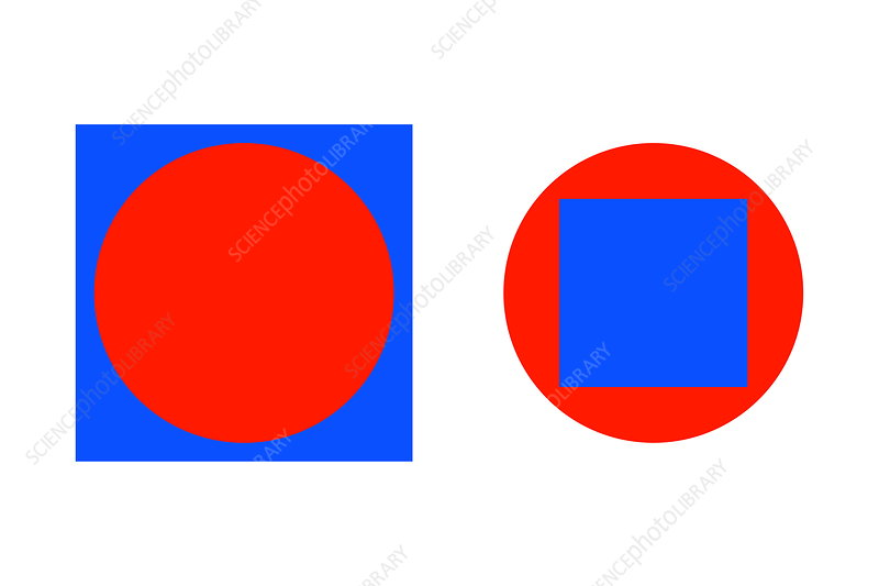 Circle in a square illusion