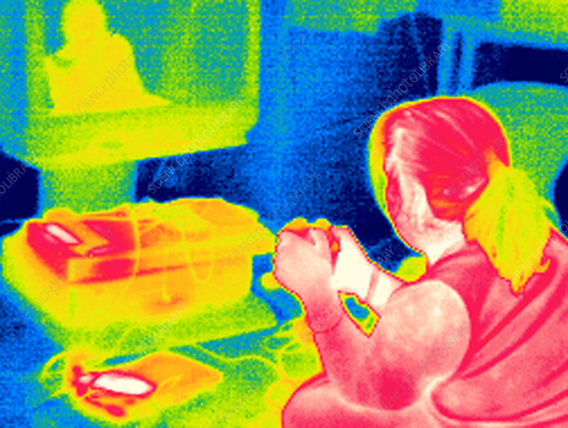 Playing video game, thermogram