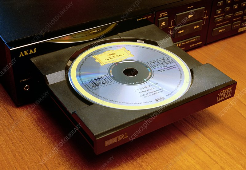 Loading a compact disc into compact disc player