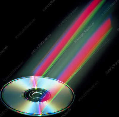 Audio compact disc