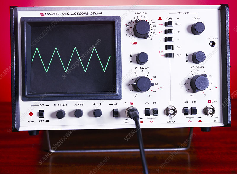 Oscilloscope wave form