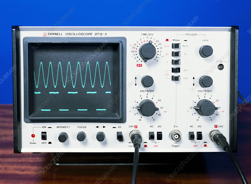 Oscilloscope wave forms