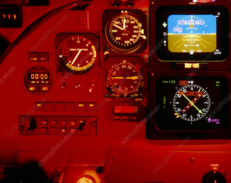 Aviation instrument panel