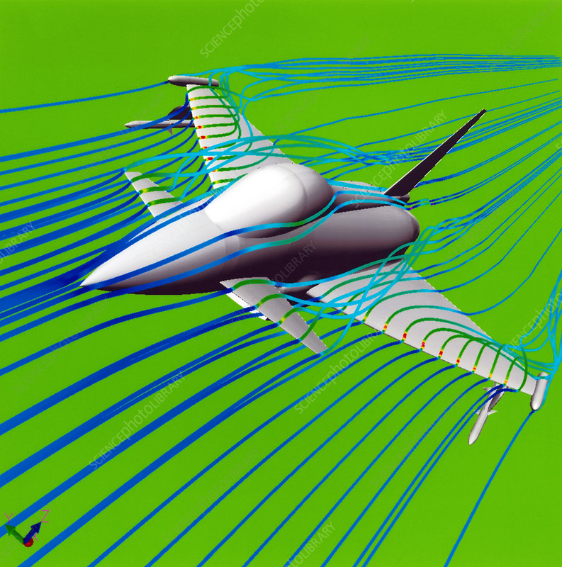 an analysis of the airplane aerodynamics in scientific research Science fair project aerodynamics testing transcript of paper plane aerodynamics article/what-makes-paper-airplanes-fly research 1 .