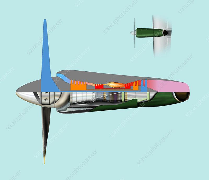 Used Turboprop: Turboprop Aeroplane Engine