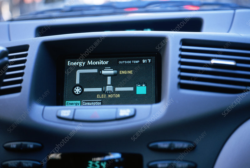 Energy Monitor in the Toyota Prius hybrid car