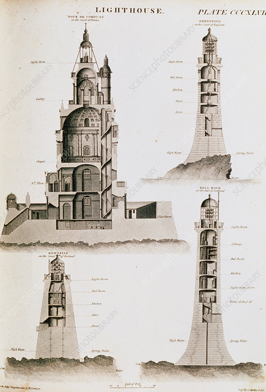 Historical artwork of European lighthouses