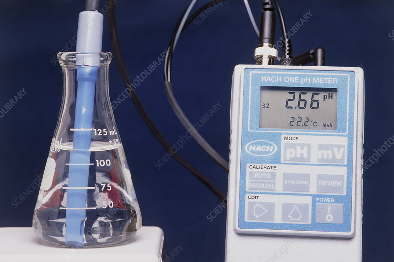 pH meter used to measure the pH of methanoic acid