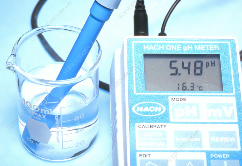 pH meter used to measure the pH of water