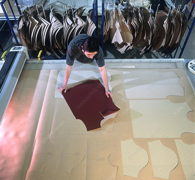 Textile industry, clothing templates