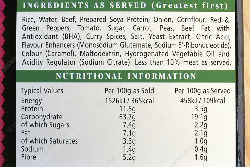 Ingredients on a pack of food