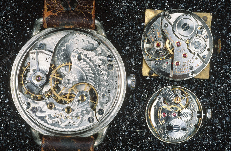 Watch mechanisms