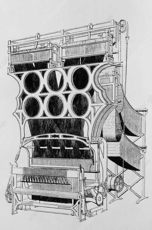 Jacquard loom, 1st loom controlled by punched tape