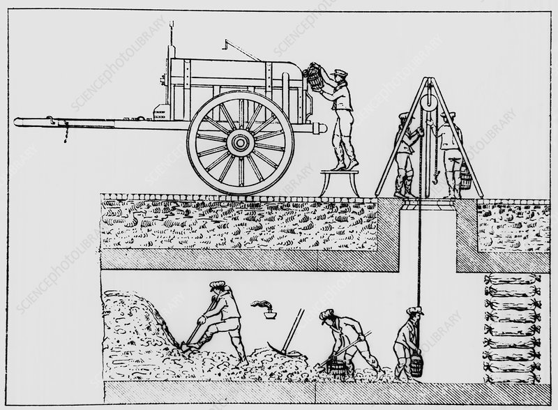 Artwork of workers cleaning out sewers