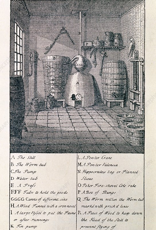 Engraving of a 18th century whisky distillery