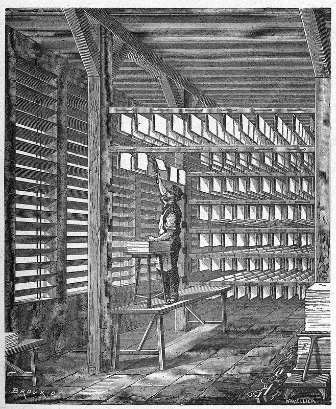 Paper manufacturing, 19th century