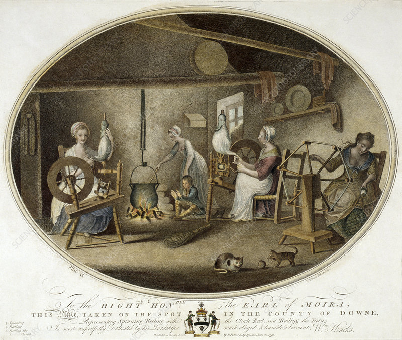 Domestic textile industry, 1782