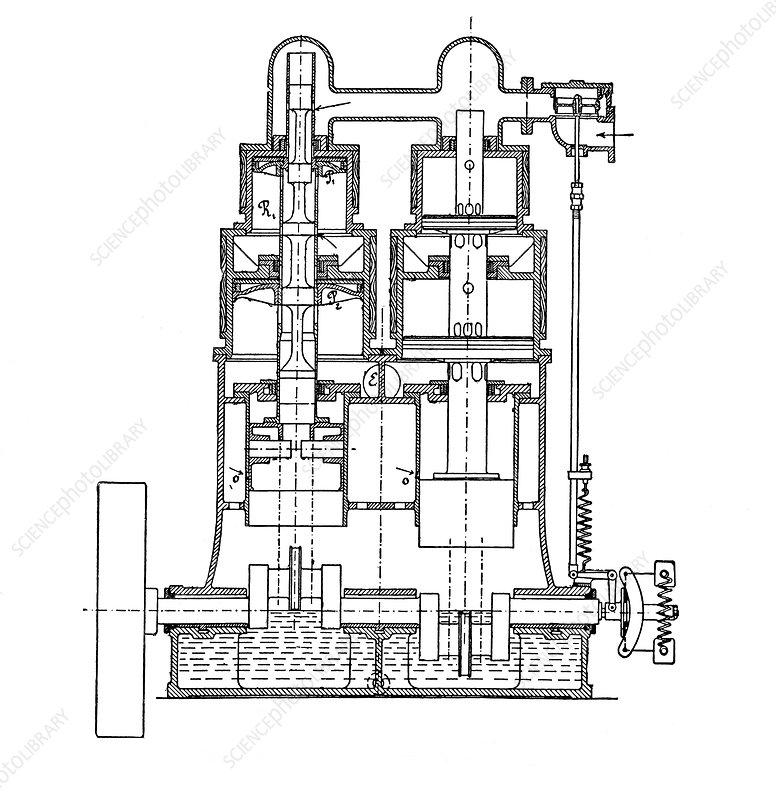 willans steam engine - stock image v200  0194