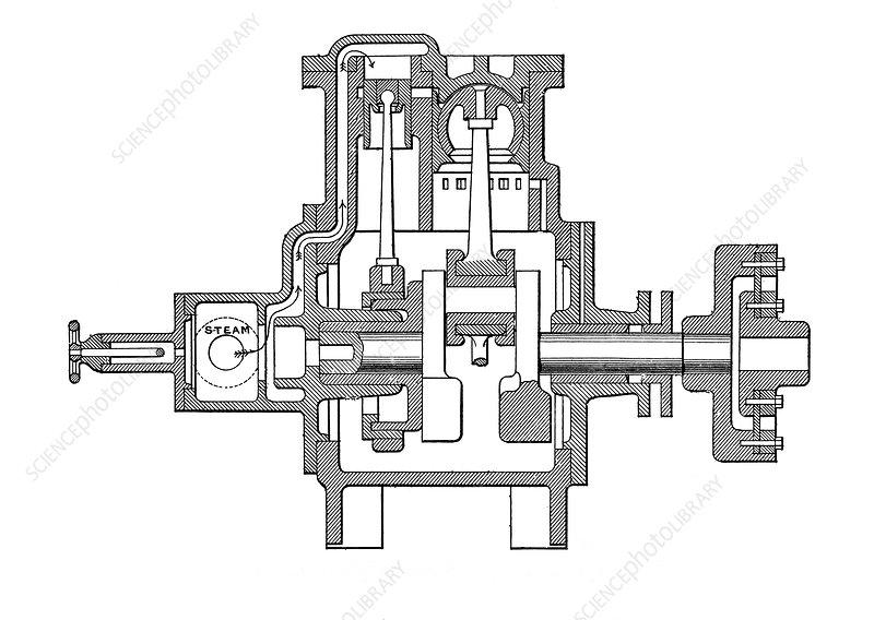 brotherhood steam engine - stock image v200  0196