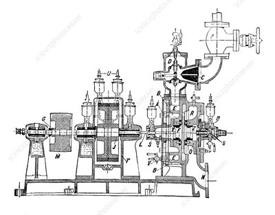 De Laval steam turbine