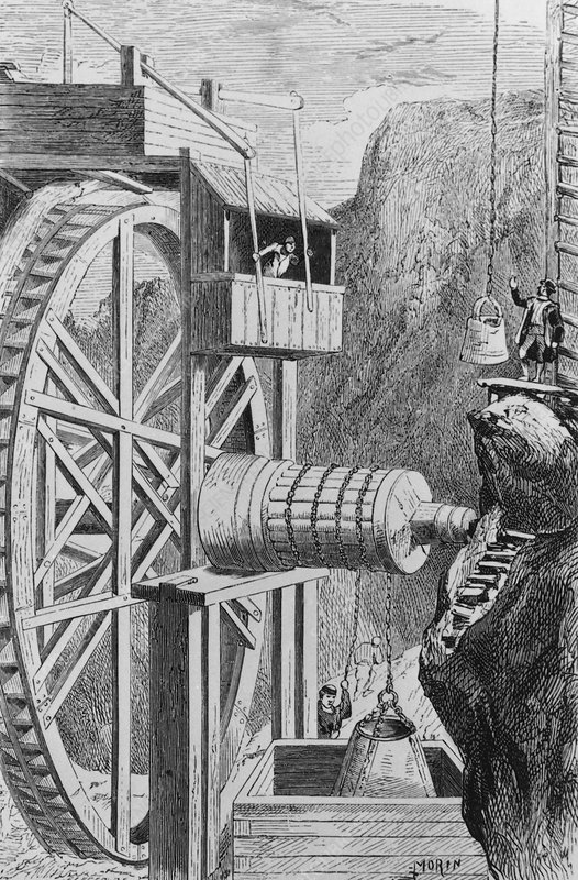 Water-powered ore-mining plant in the 16th century