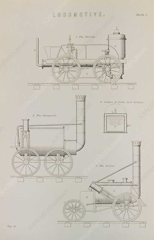Three early steam trains tested at Rainhill 1829