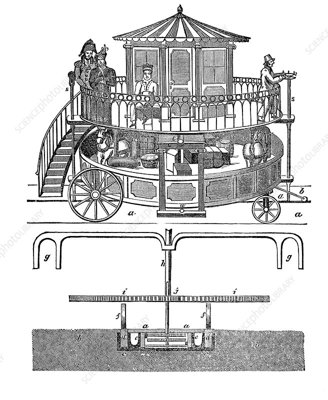 Snowden's locomotive machine