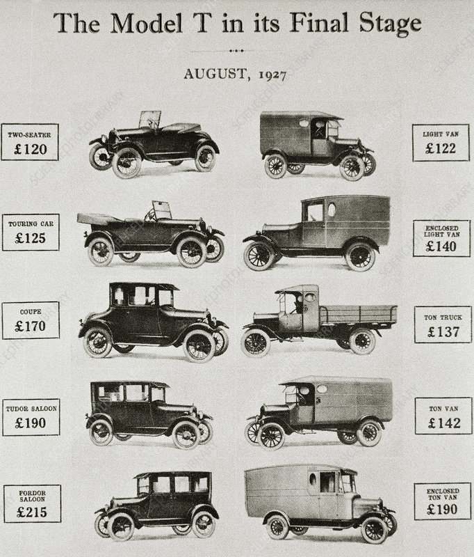 Ford Model T vehicles, 1927