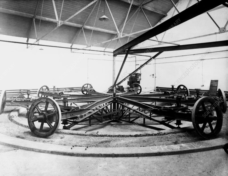Road testing machine, 1911