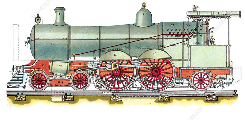 Early American steam locomotive