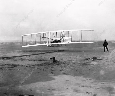 The Wright brothers' first powered flight