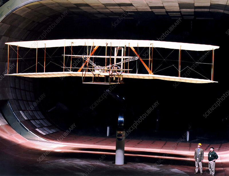 Wright Flyer in a wind tunnel