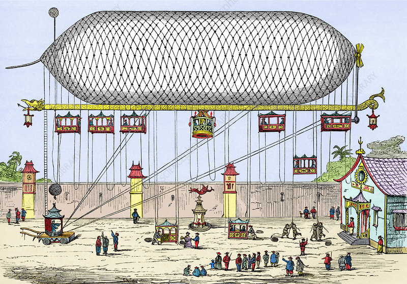 Chinese aerostat, 19th century artwork