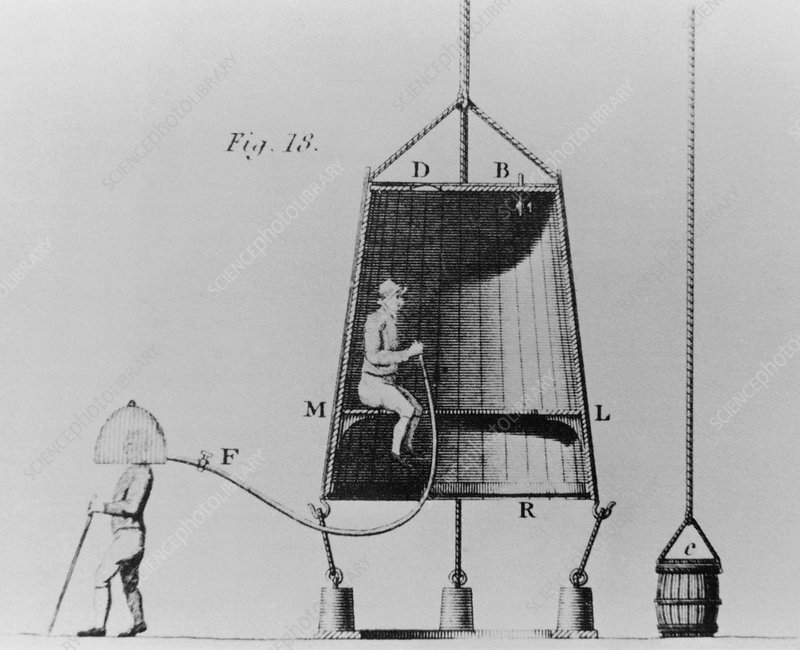 Edmond Halley's diving bell of 1716