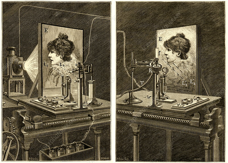 Early television system, 19th century