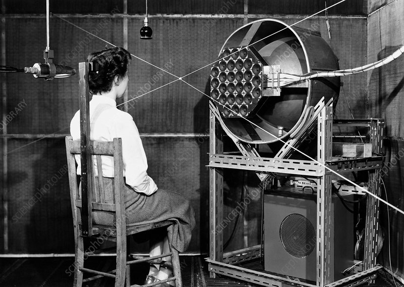 Testing an audio system, 1954