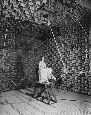 Testing an audio system, 1959