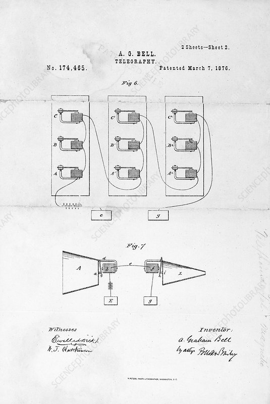 Bell's telephone patent, 1876