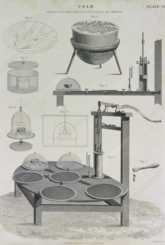 19th century vacuum cooling device