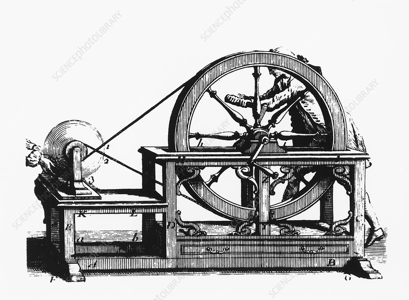 18th century electrostatic machine